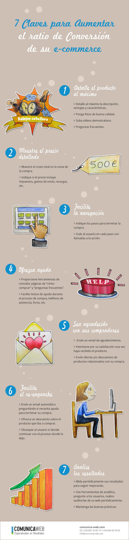 Infografía marketing ecommerce