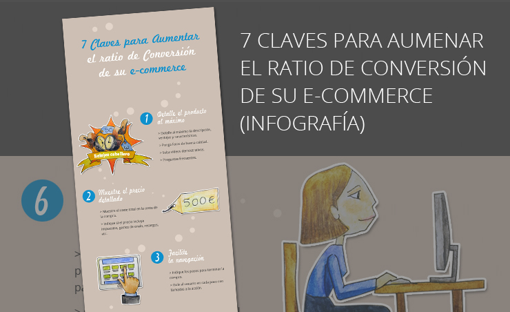 Infografía marketing ecommerce