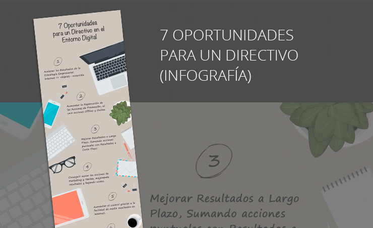 Infografía Oportunidades para un directivo en marketing digital