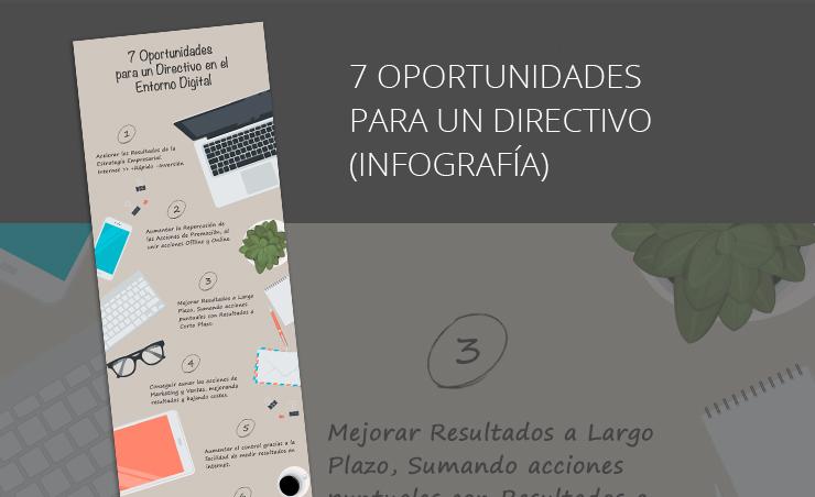 Infografía Oportunidades para un directivo en marketing digital