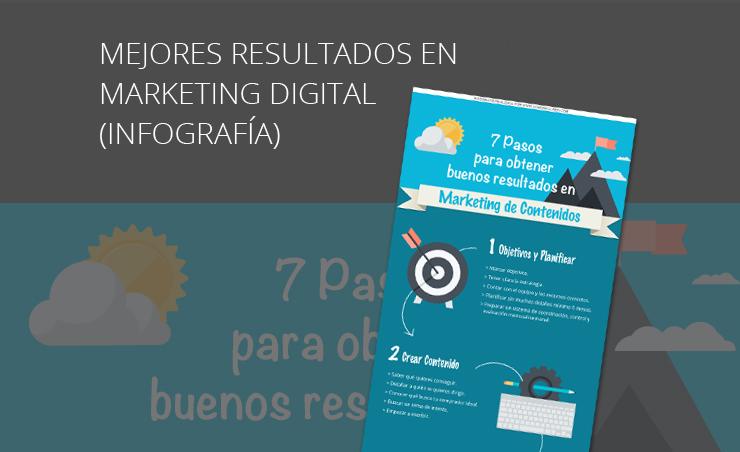 Infografía las siete claves apra obtener buenos resultados en marketing de contenidos