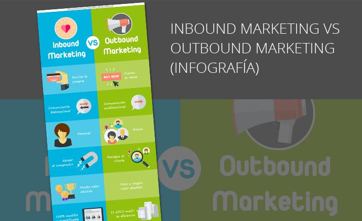 Infografía Inbound Marketing VS Outbound Marketing