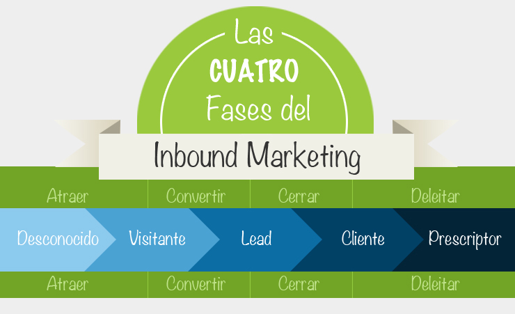 AGENCIA-INBOUND-MARKETING""""