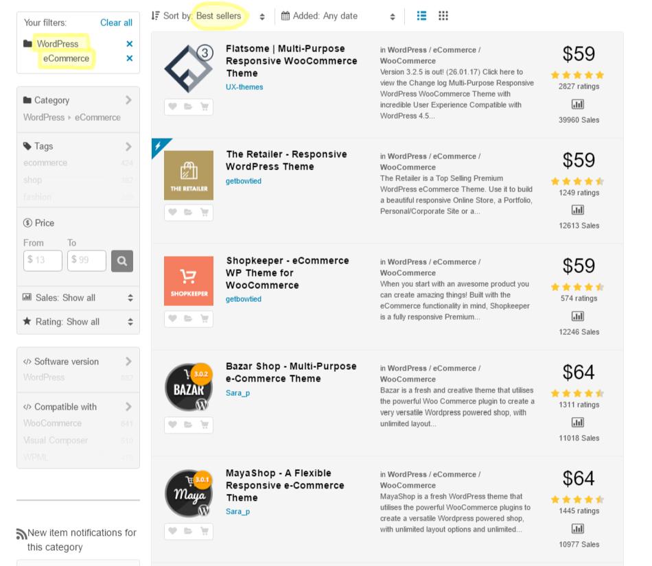 ECOMMERCE. Análisis 5 Mejores temas para Wordpress + Woocommerce.