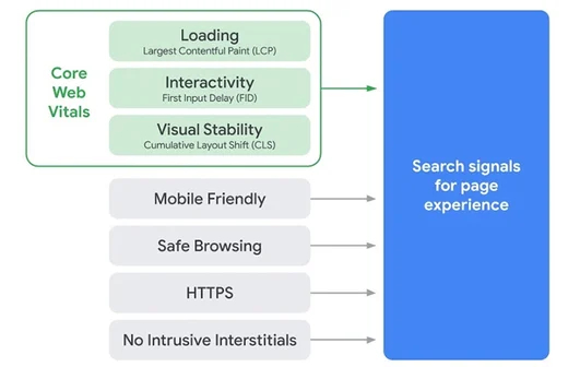 nueva-actualizacion-google