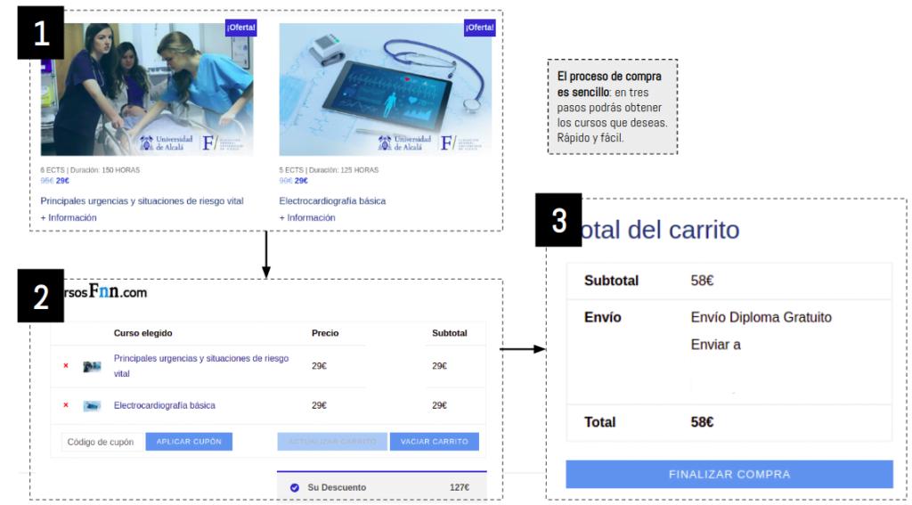 Nuevo proceso de compra web en tres pasos.
